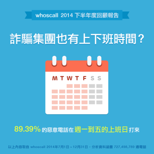 瞭解更多: https://blog.whoscall.com/2015/01/26/officehour/