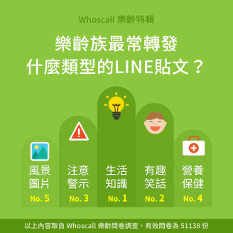 瞭解更多: https://blog.whoscall.com/2016/05/26/communications/