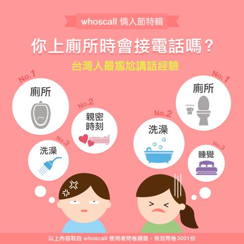 【Whoscall 情人節特輯】你上廁所會接電話嗎?